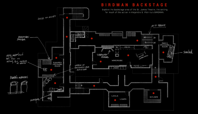Map_Birdman_Backstage