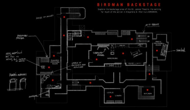 Map_Birdman_Backstage